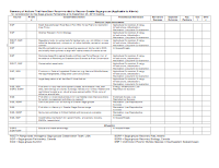 20130925_DRAFT_sg_actions_summary.png
