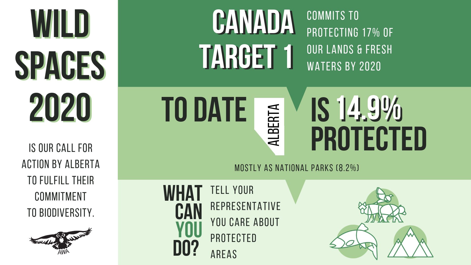 Protected Areas - Alberta Wilderness Association